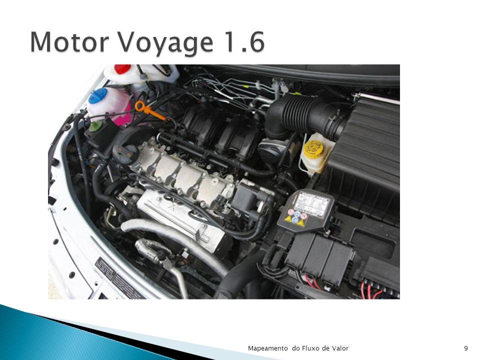 Motor Voyage 1.6 Mapeamento do Fluxo de Valor