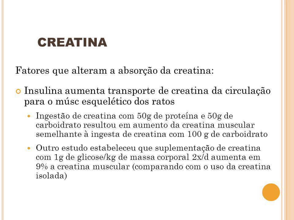 CREATINA Fatores que alteram a absorção da creatina: