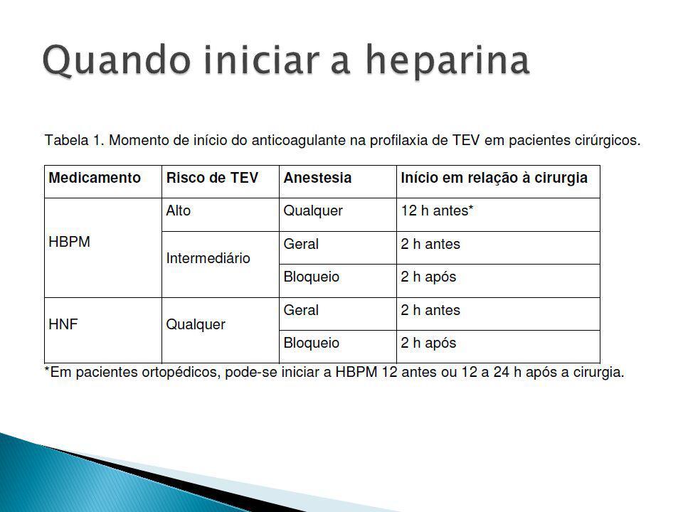 Quando iniciar a heparina