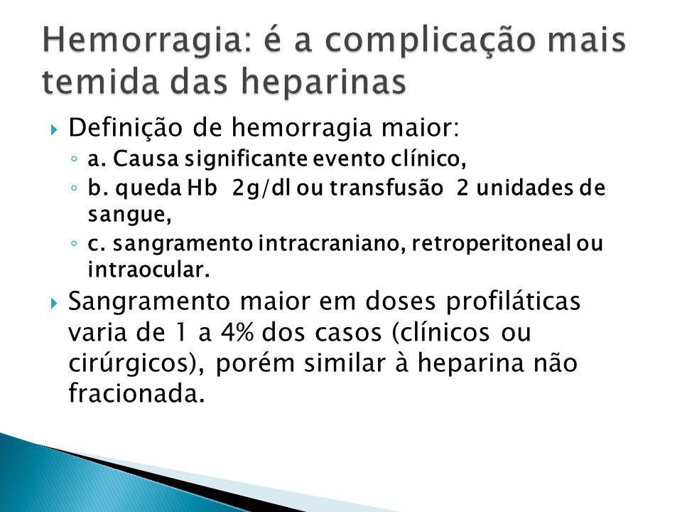 Hemorragia: é a complicação mais temida das heparinas
