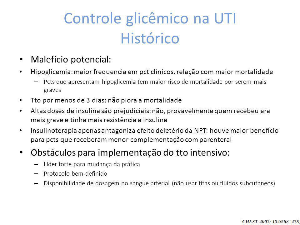 Controle glicêmico na UTI Histórico