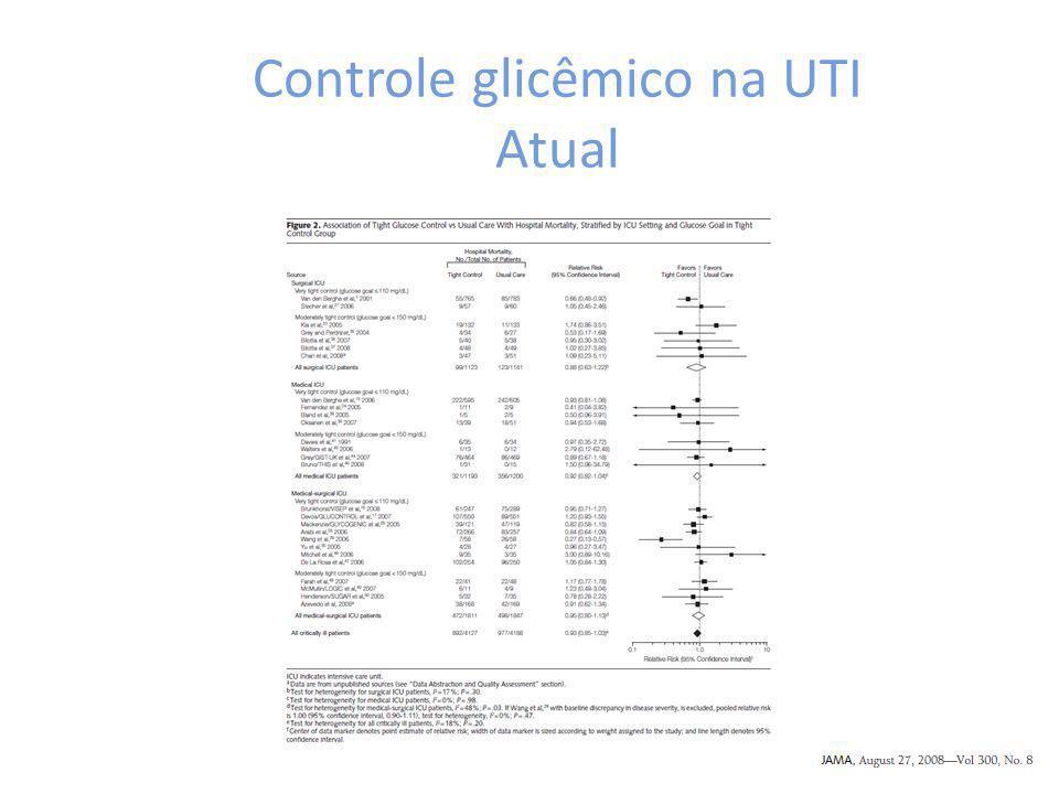 Controle glicêmico na UTI Atual