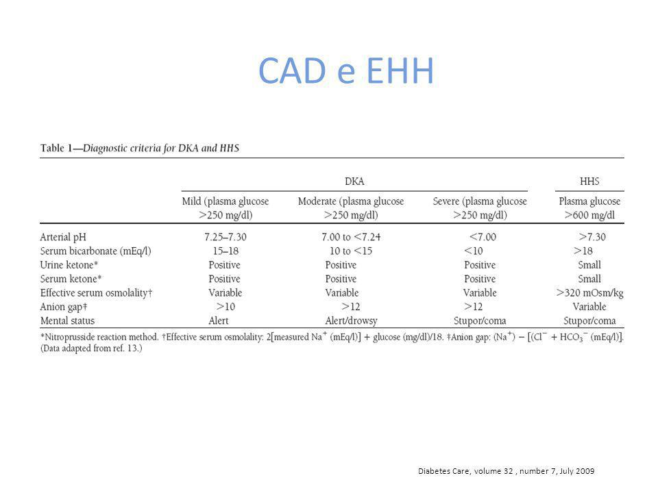 CAD e EHH Diabetes Care, volume 32 , number 7, July 2009