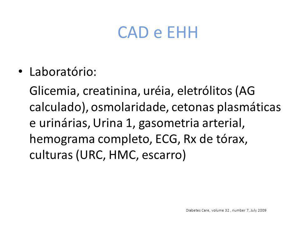 CAD e EHH Laboratório: