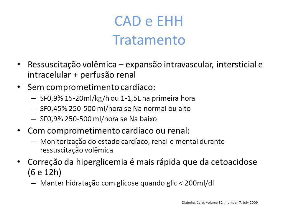CAD e EHH Tratamento Ressuscitação volêmica – expansão intravascular, intersticial e intracelular + perfusão renal.