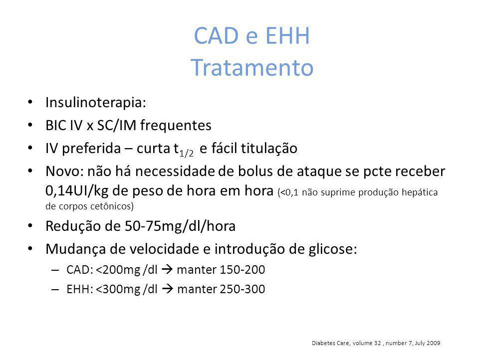 CAD e EHH Tratamento Insulinoterapia: BIC IV x SC/IM frequentes