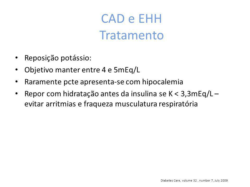 CAD e EHH Tratamento Reposição potássio: