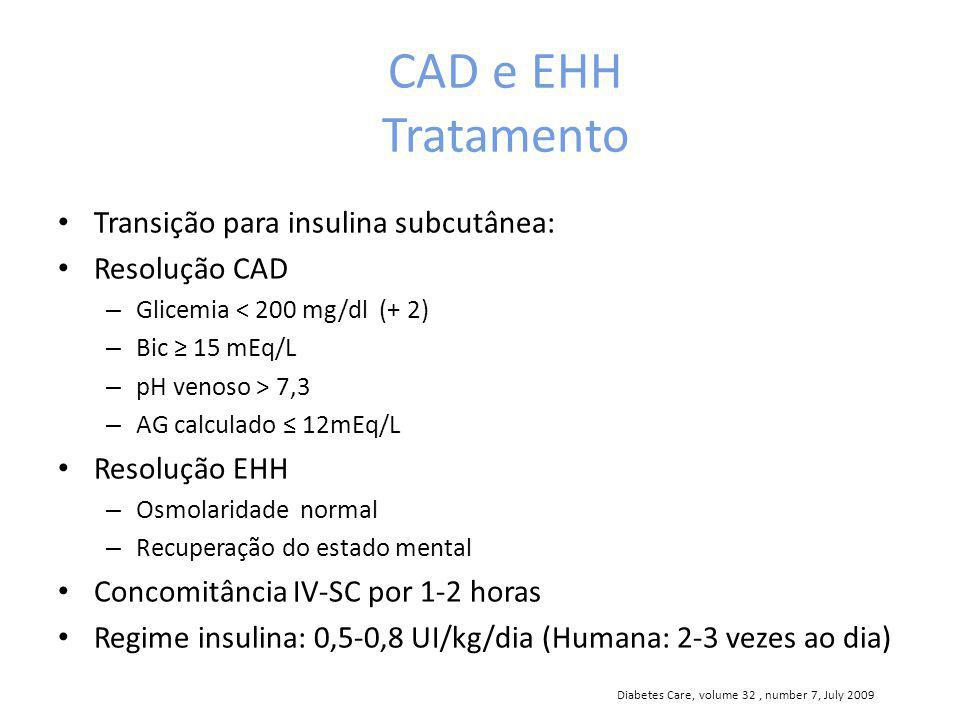 CAD e EHH Tratamento Transição para insulina subcutânea: Resolução CAD