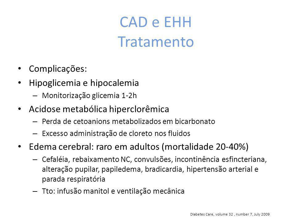 CAD e EHH Tratamento Complicações: Hipoglicemia e hipocalemia