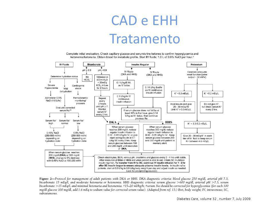 CAD e EHH Tratamento Diabetes Care, volume 32 , number 7, July 2009