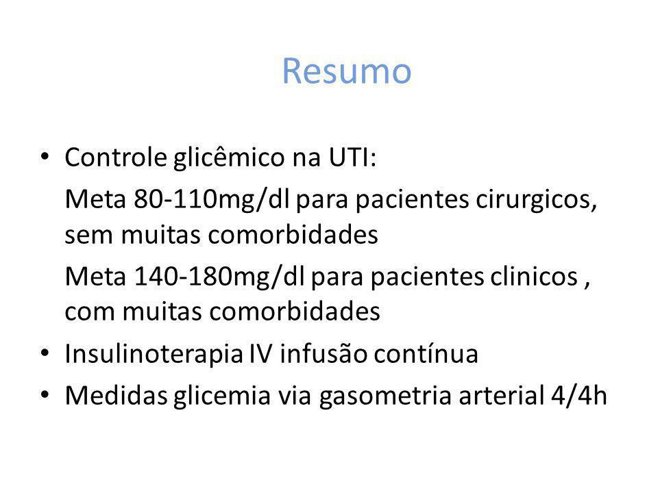 Resumo Controle glicêmico na UTI: