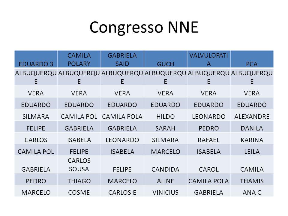 Congresso NNE EDUARDO 3 CAMILA POLARY GABRIELA SAID GUCH VALVULOPATIA