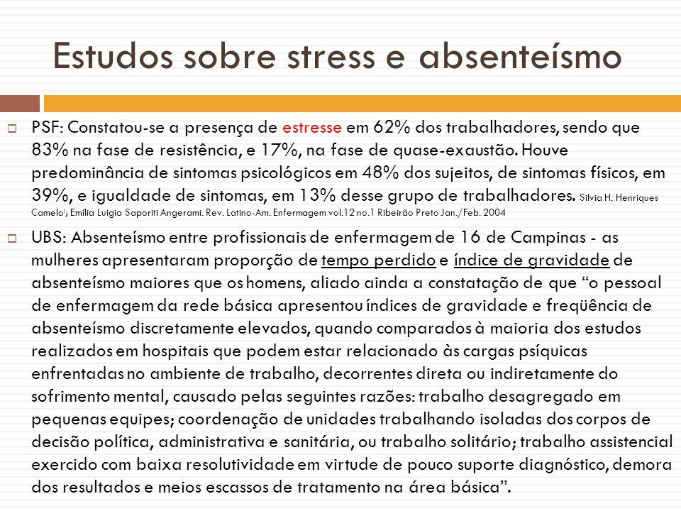 Estudos sobre stress e absenteísmo