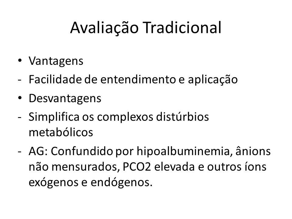 Avaliação Tradicional