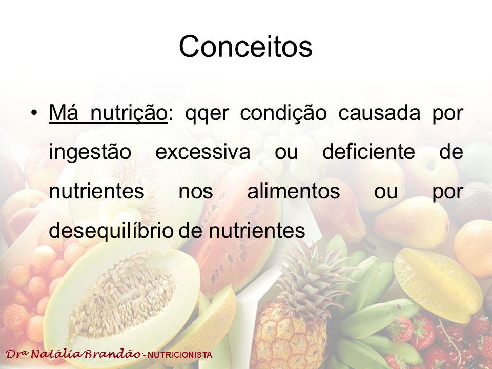 Conceitos Má nutrição: qqer condição causada por ingestão excessiva ou deficiente de nutrientes nos alimentos ou por desequilíbrio de nutrientes.
