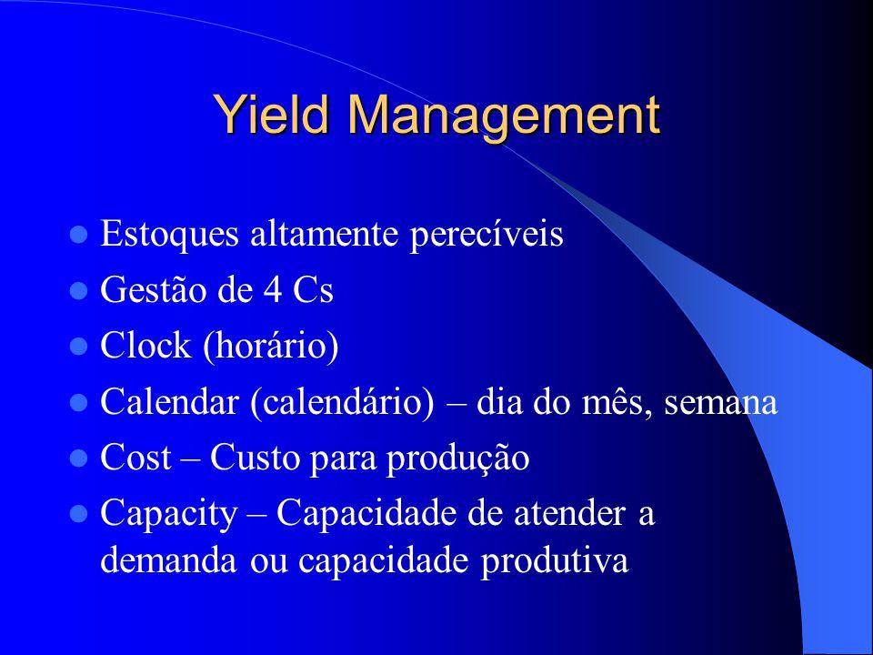 Yield Management Estoques altamente perecíveis Gestão de 4 Cs