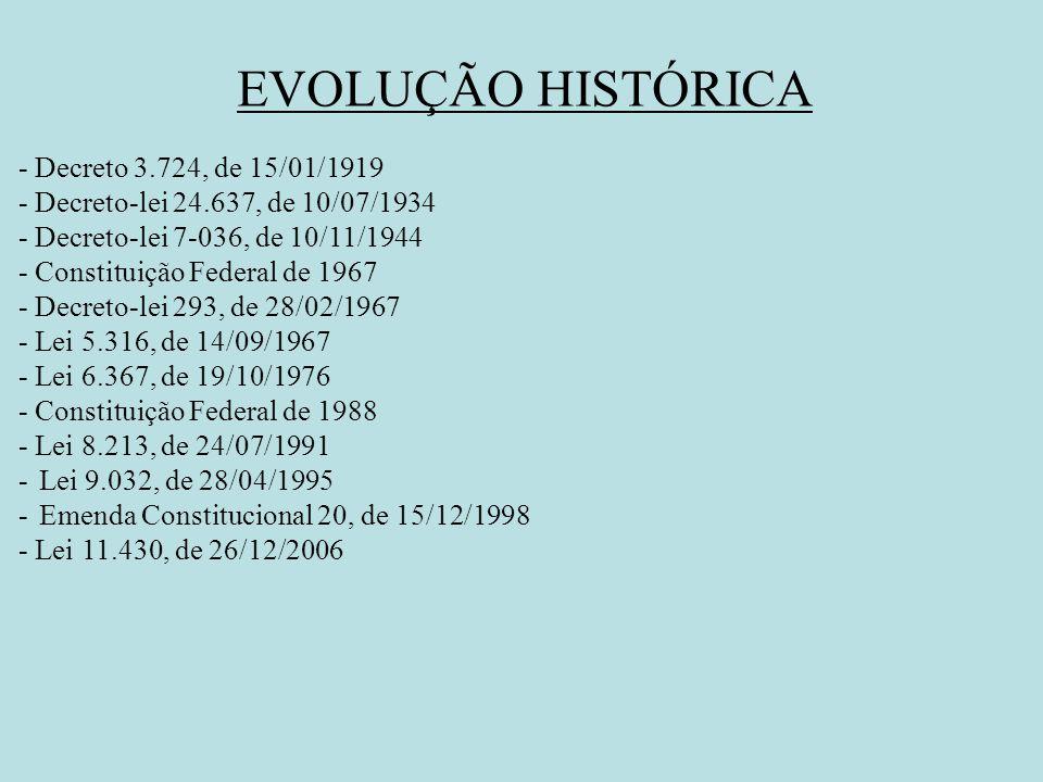 EVOLUÇÃO HISTÓRICA - Decreto 3.724, de 15/01/1919