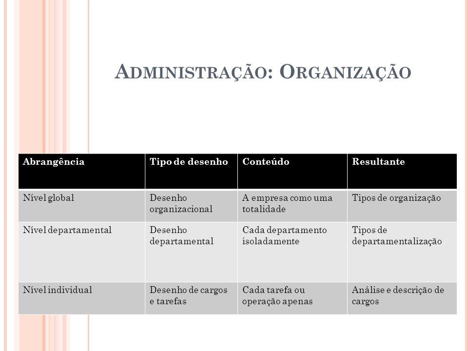 Administração: Organização
