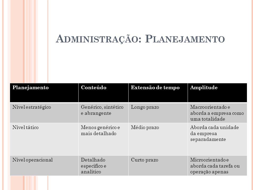 Administração: Planejamento