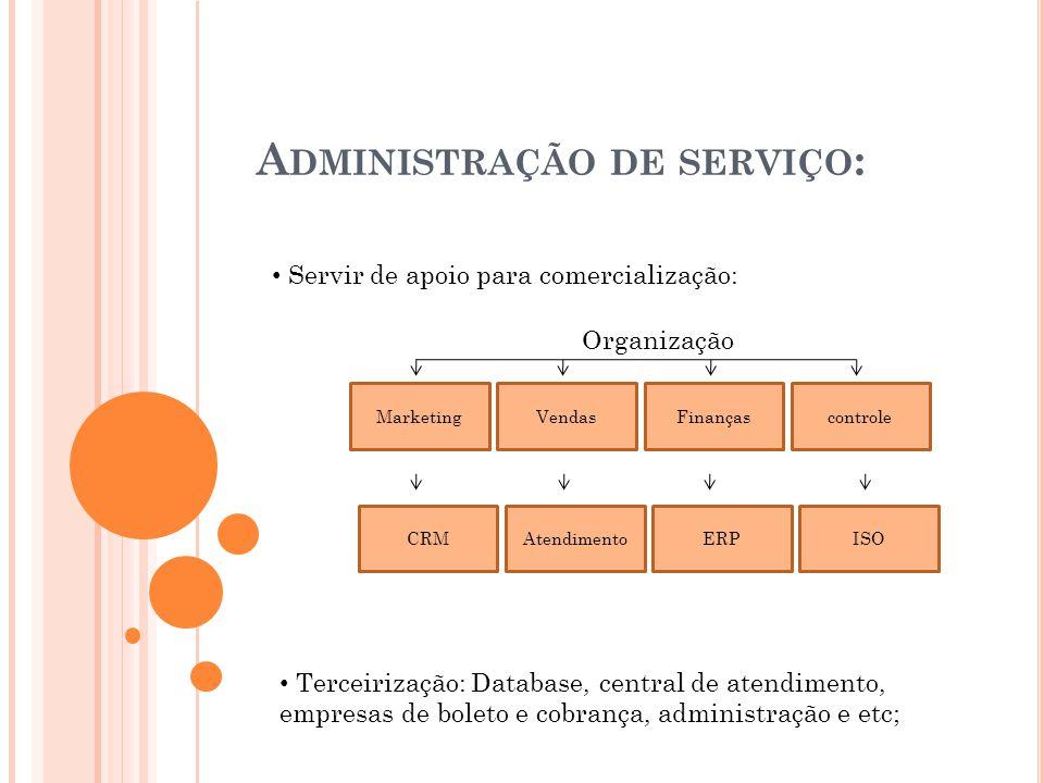 Administração de serviço: