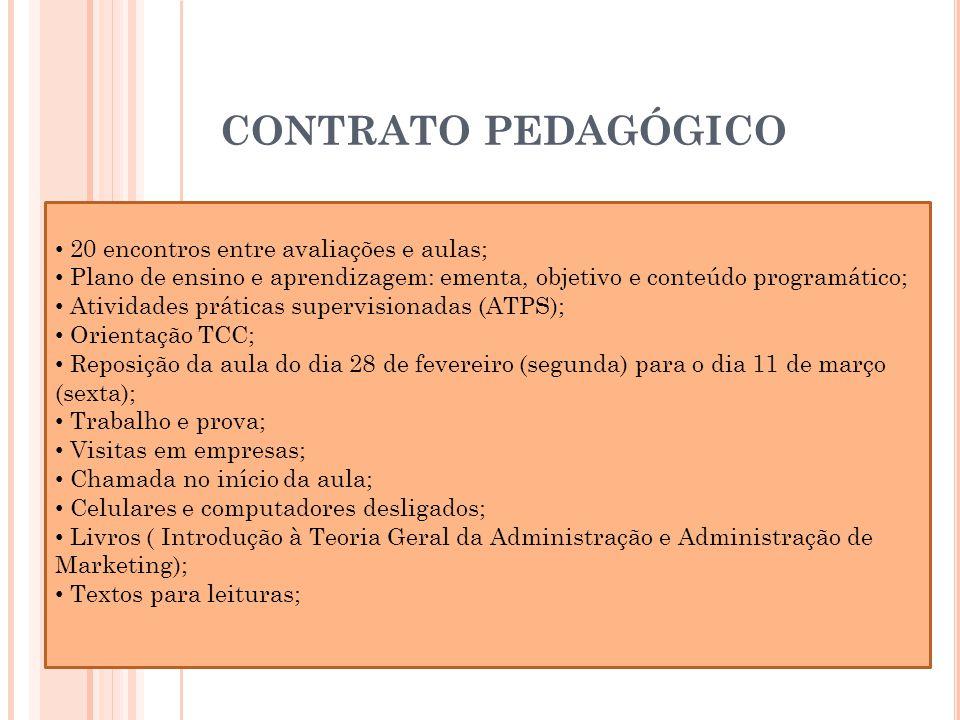 CONTRATO PEDAGÓGICO 20 encontros entre avaliações e aulas;
