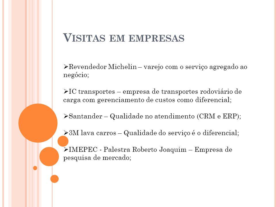 Visitas em empresas Revendedor Michelin – varejo com o serviço agregado ao negócio;
