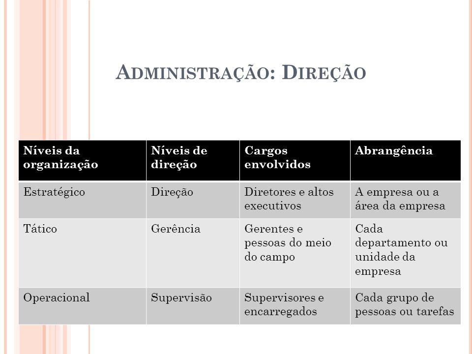 Administração: Direção