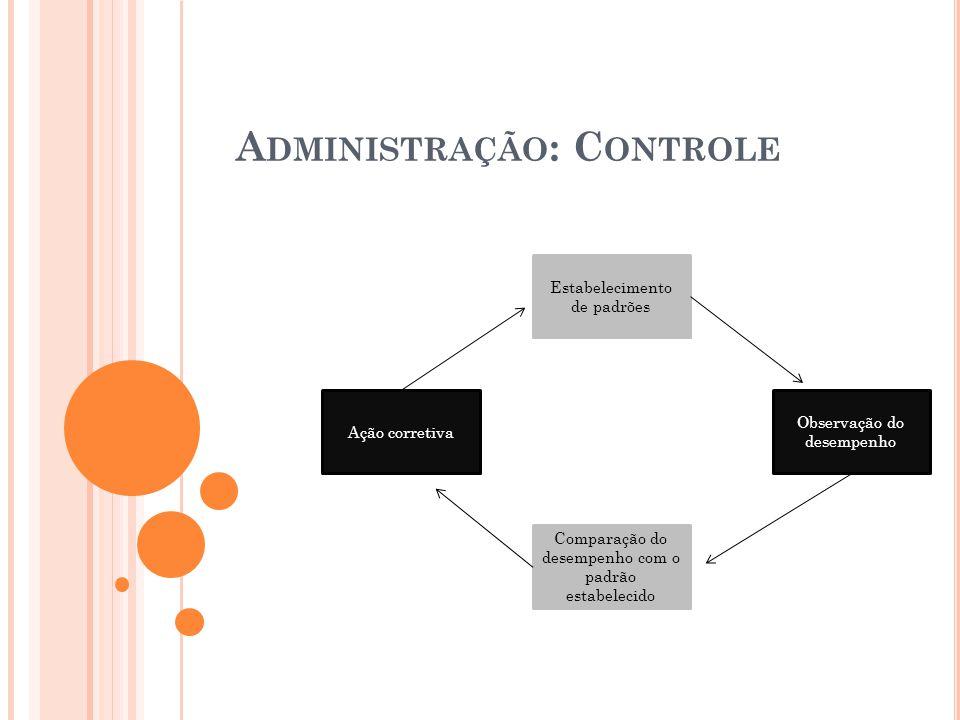 Administração: Controle