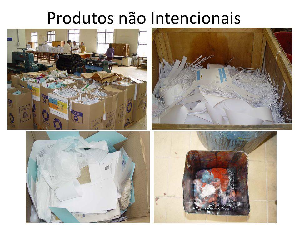 Produtos não Intencionais