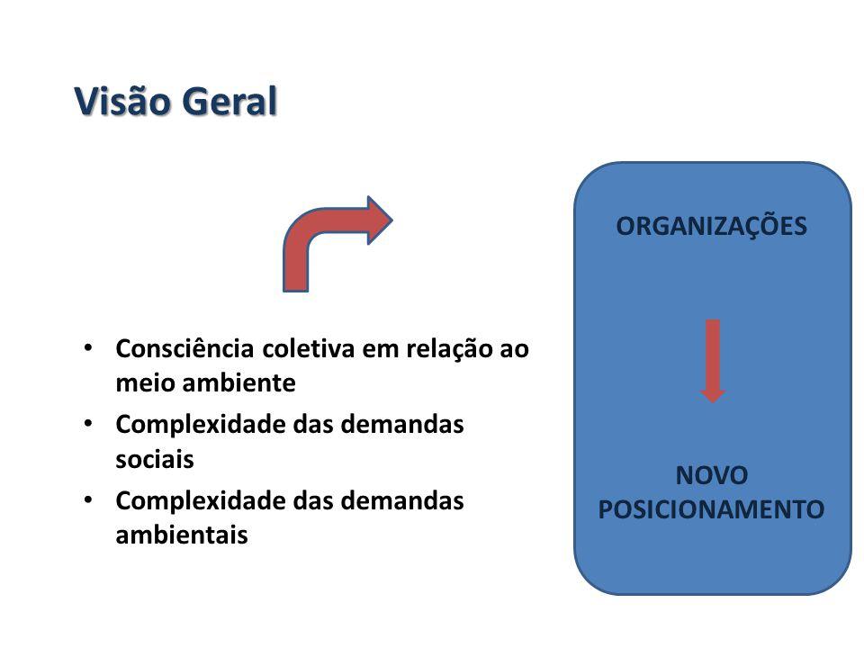 Visão Geral ORGANIZAÇÕES