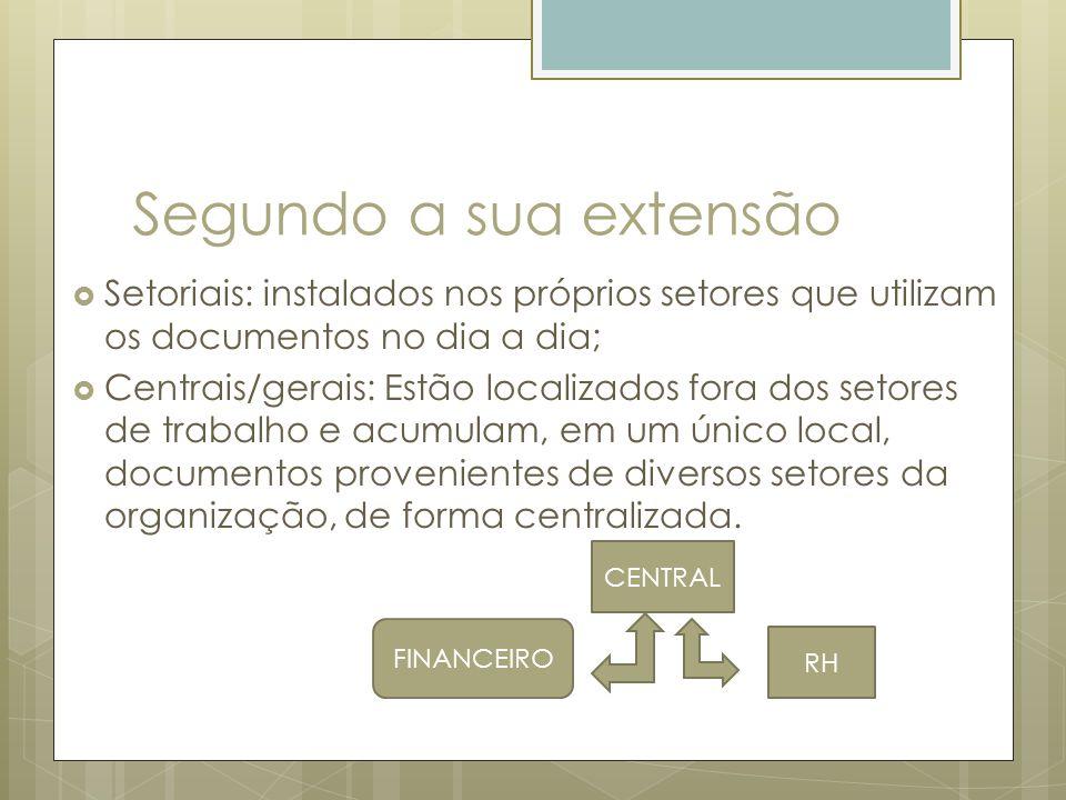 Segundo a sua extensão Setoriais: instalados nos próprios setores que utilizam os documentos no dia a dia;