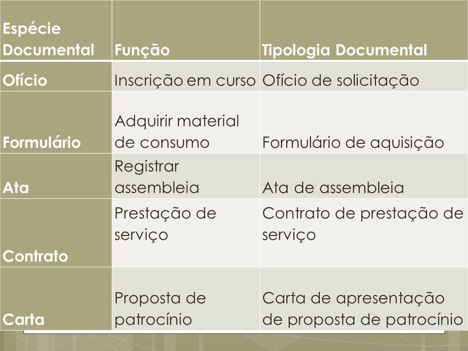 Espécie Documental Função. Tipologia Documental. Ofício. Inscrição em curso. Ofício de solicitação.