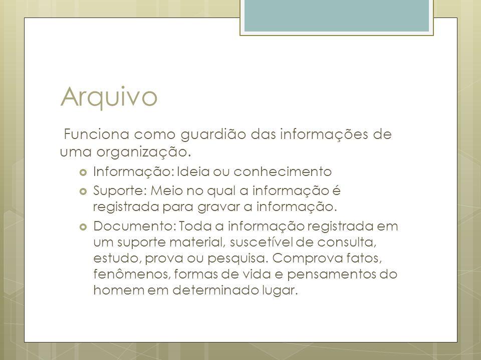 Arquivo Funciona como guardião das informações de uma organização.