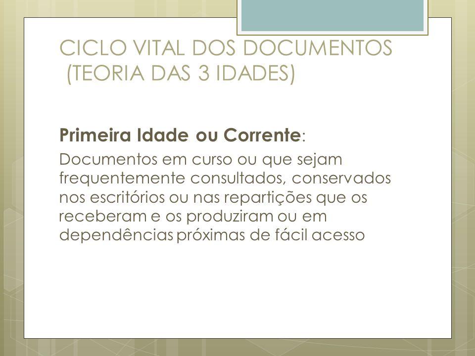 CICLO VITAL DOS DOCUMENTOS (TEORIA DAS 3 IDADES)