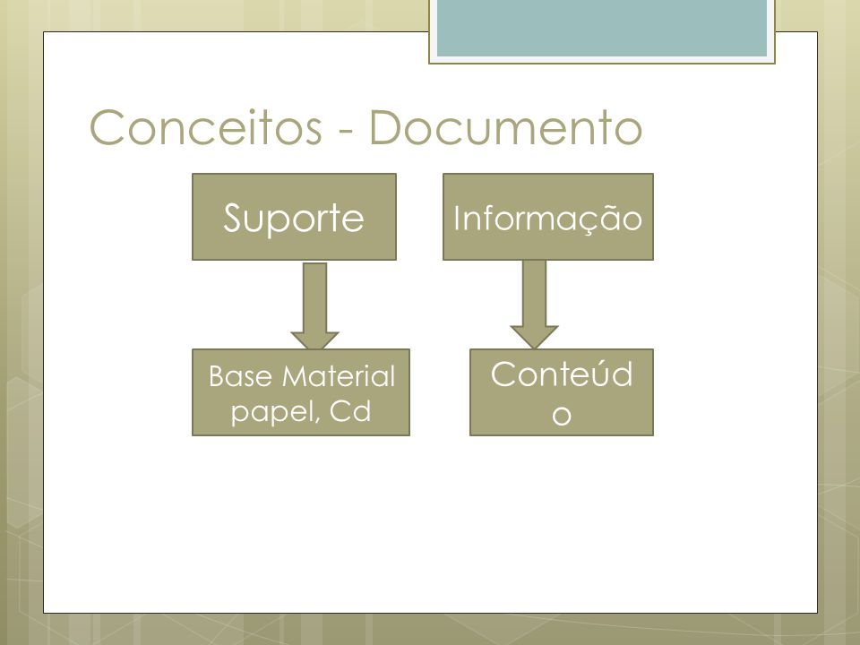 Conceitos - Documento Suporte Informação Conteúdo