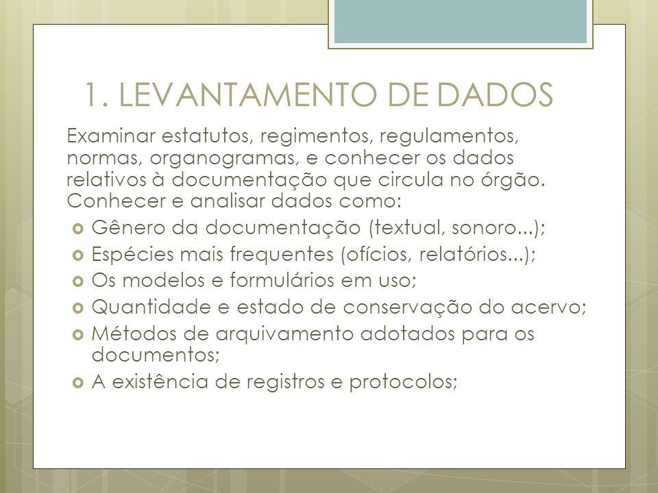 1. LEVANTAMENTO DE DADOS