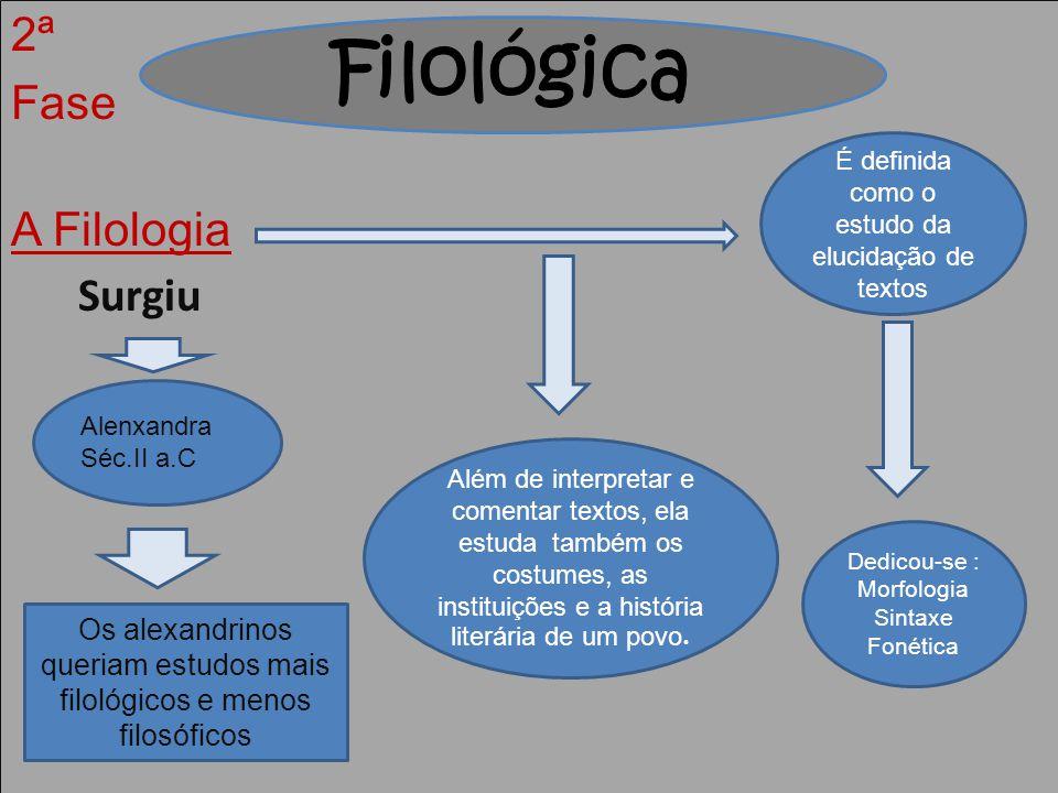 Filológica 2ª Fase A Filologia Surgiu