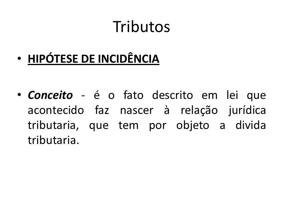 Tributos HIPÓTESE DE INCIDÊNCIA