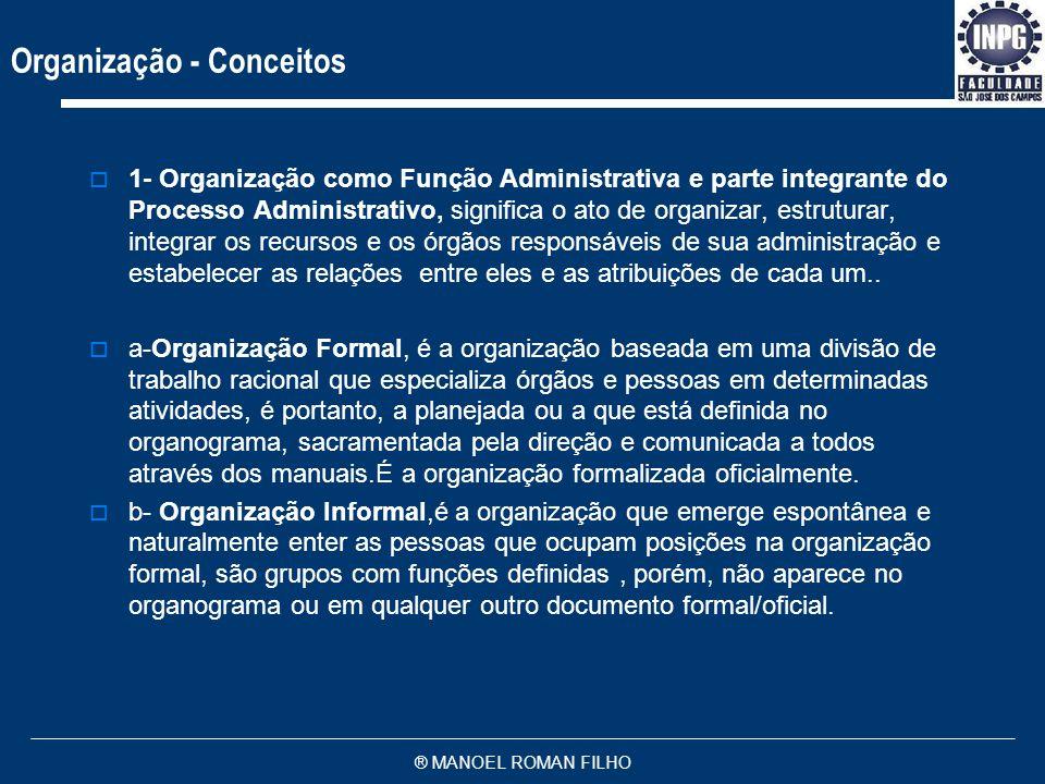 Organização - Conceitos