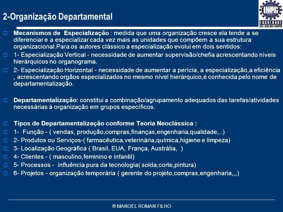 2-Organização Departamental