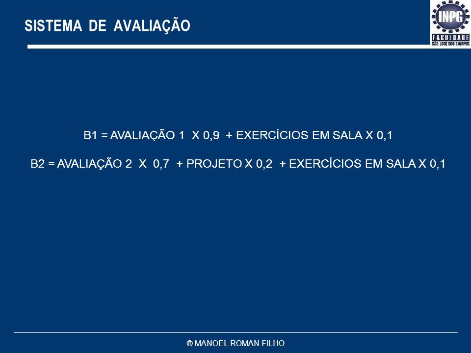 SISTEMA DE AVALIAÇÃO B1 = AVALIAÇÃO 1 X 0,9 + EXERCÍCIOS EM SALA X 0,1