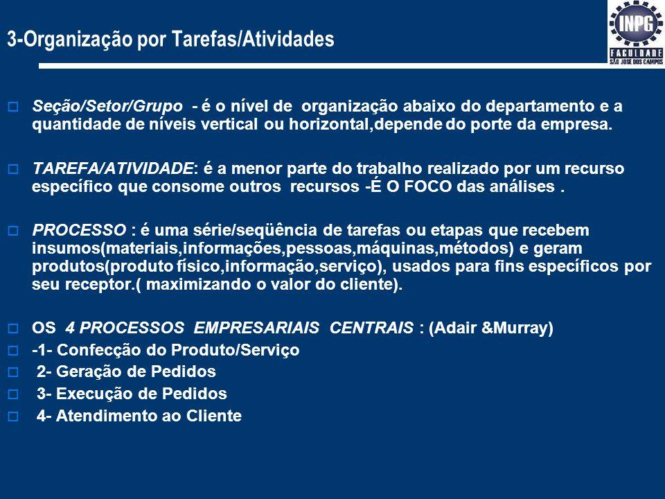 3-Organização por Tarefas/Atividades