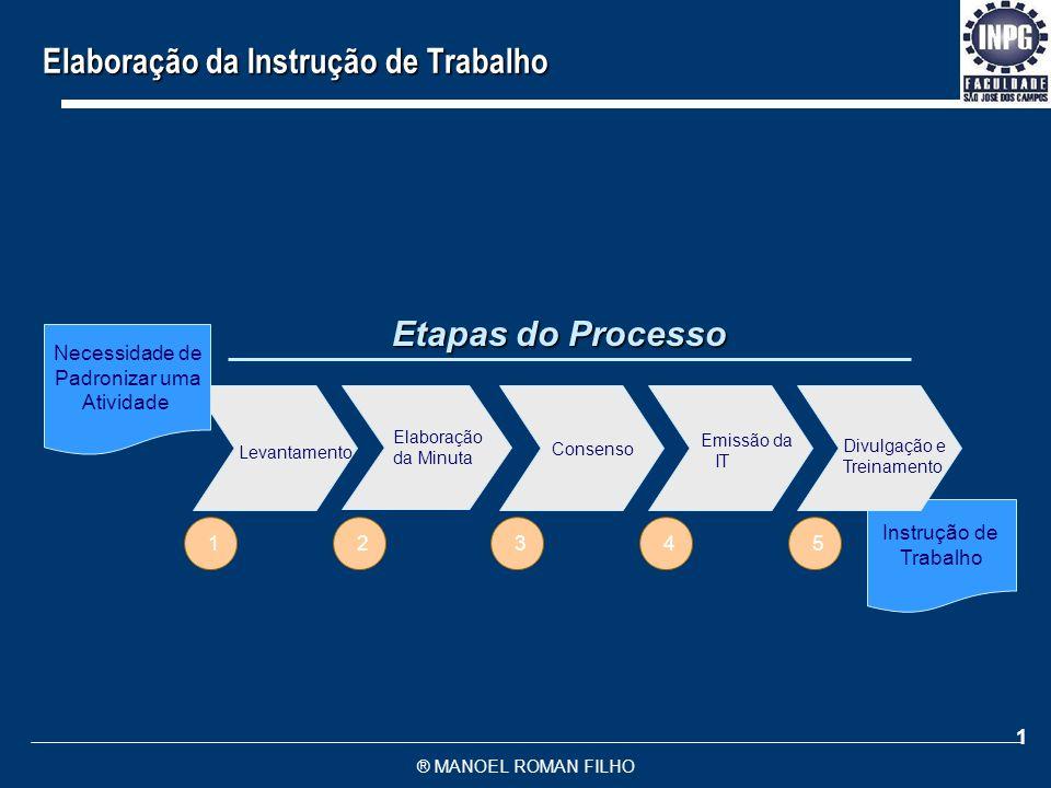 Elaboração da Instrução de Trabalho
