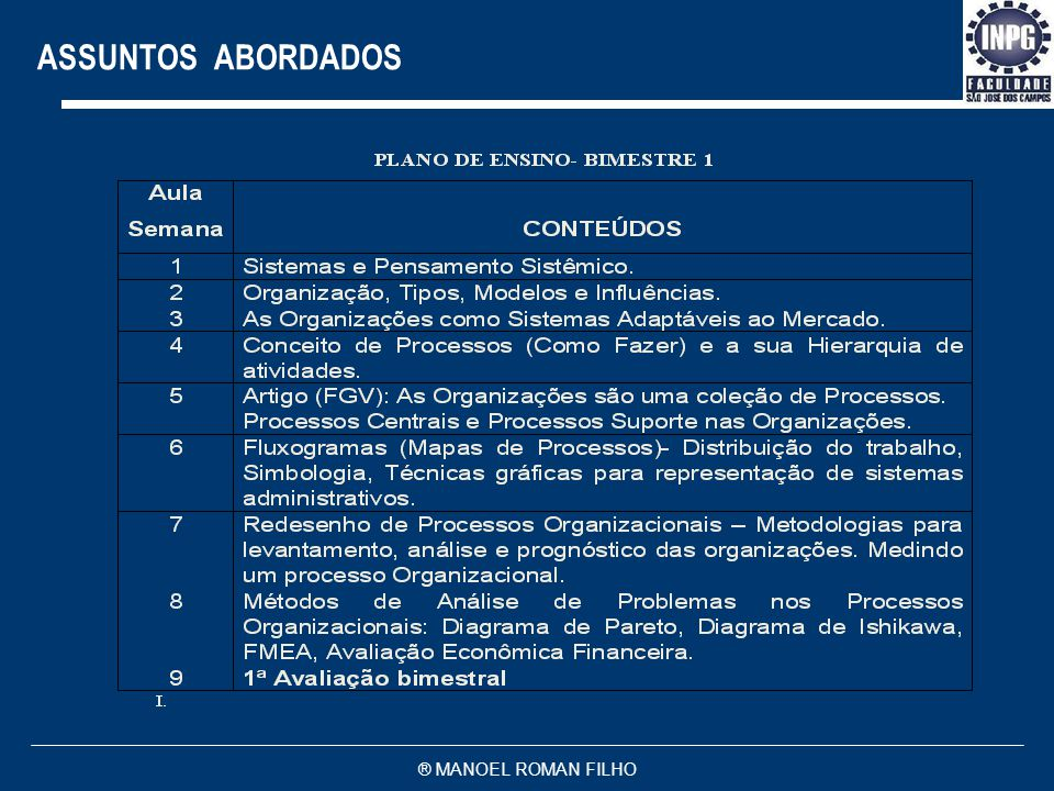 ASSUNTOS ABORDADOS ® MANOEL ROMAN FILHO