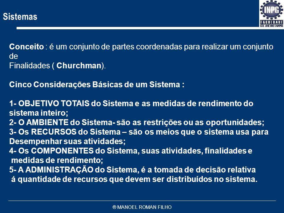 Sistemas Conceito : é um conjunto de partes coordenadas para realizar um conjunto de. Finalidades ( Churchman).