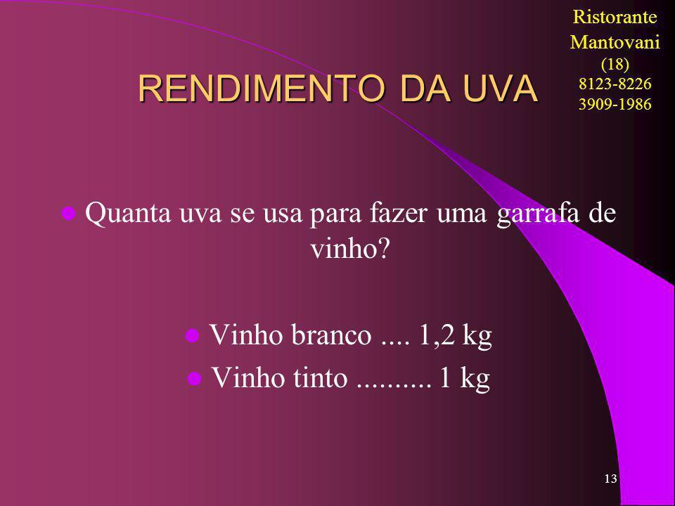 Quanta uva se usa para fazer uma garrafa de vinho