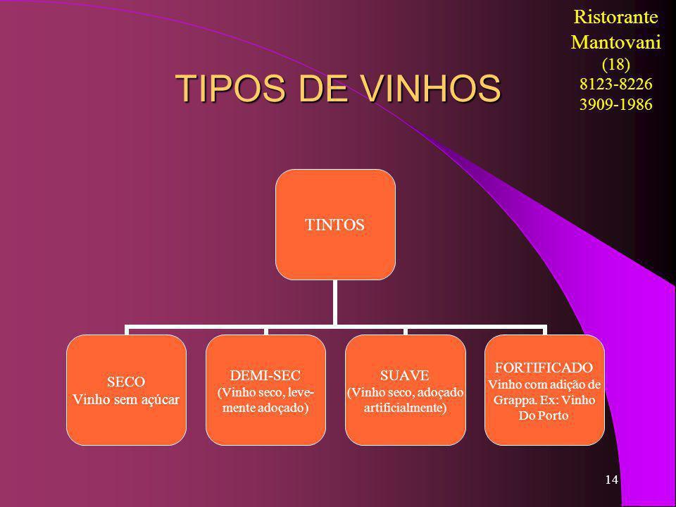 Ristorante Mantovani (18) 8123-8226 3909-1986 TIPOS DE VINHOS