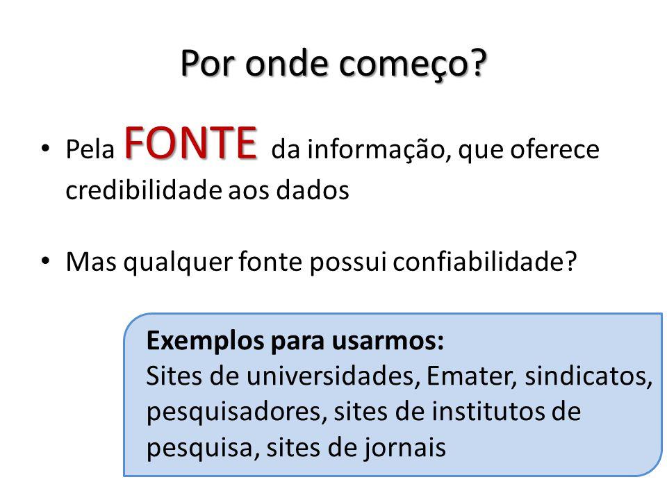 Por onde começo Pela FONTE da informação, que oferece credibilidade aos dados. Mas qualquer fonte possui confiabilidade
