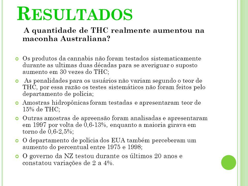 Resultados A quantidade de THC realmente aumentou na maconha Australiana
