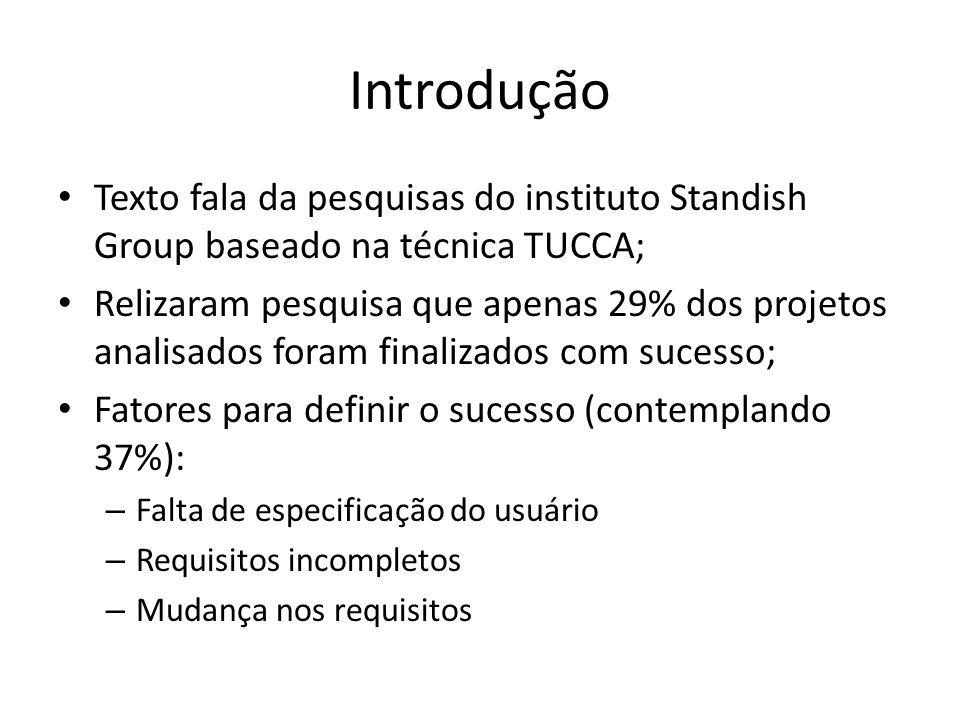 Introdução Texto fala da pesquisas do instituto Standish Group baseado na técnica TUCCA;